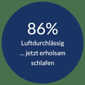 AirVent-86%-Label