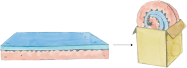 Matratzen-rollbar